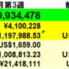 464万円増】投資状況 2021年10月第3週