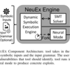 [論文紹介]Neuro-Symbolic Execution: Augmenting Symbolic Execution with Neural Constraints (NDSS 2019)