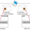 トラッキングに利用できない3rdパーティクッキー「CHIPS」の仕組み (partitioned属性)