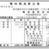 株式会社白水社 第66期決算公告