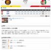 2019-05-02 カープ第29戦(甲子園)◯4対0 阪神(13勝16敗0分)大瀬良の力投に報いてあげたかったが、バティスタはよく打った。