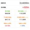 コカ・コーラ購入 積み株 5月分