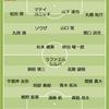 J1リーグ 第2節 浦和レッズ(H) vs C大阪(A) レッズのプレー強度に慣れていなかったのかも