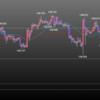 欧州時間の米ドルの見通し 日銀は無風通過