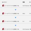 【GTSPORT】10月アップデートの追加コースがリークか