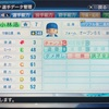 97.オリジナル選手 小林浩輔選手 (パワプロ2018)