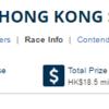 香港スプリント2016の出走馬とゲート番とオッズ【競馬】