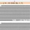 取消線のついた文字を削除するためのエクセルマクロを頑張って改良したはなし