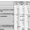 平成30年度私学助成予算(案)~概算要求からの相違点メモ~