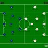 【 #EURO2020 】ラウンド16一番のアップセット!!PK戦にまでもつれた激戦を制したのはスイス