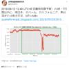 【悲報】『台湾地震預測研究所』さんの予測では7日以内に南日本・ネパール・カリフォルニア・東台湾または南太平洋でM7+~M8+!ジュセリーノ・Love Me Do氏など著名な預言者も9月中に巨大地震を予言!