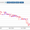 Philippine Stock Report #8: Holcim Philippines, Inc. (HLCM)
