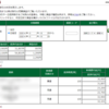 本日の株式トレード報告R2,09,18