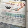 水道の値上がりと日本一高い初乗り運賃