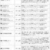 ライジングブルIPO情報~新日本製薬(4931)