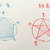 算命学を学ぶとき必ず覚えなければならない事