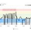 ジョギング8.45km・3日ぶりのランは坂ダッシュ強化版