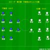 「最重量級の先制点」 J1リーグ第21節 FC東京vsセレッソ大阪 レビュー