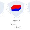 日曜化学(3):分子軌道法と可視化(Python/matplotlib)