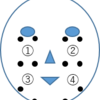 【資生堂】企業における心理学研究③~表情を素早く動かせば印象は上がるのか~