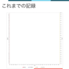 【アップデート】グラフの表示期間を編集できるようになりました。