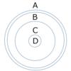 【数】4つの基本的な数について