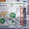 日経新聞のインフォグラフィックス「中間層、消費の主役」をアップします。