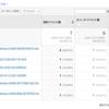 特定のHTML属性を追加するだけでリンククリック計測したい(Google Tag Managerを利用して)