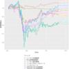 過去最高益!! インデックス投信の資産公開 2020年8月度 (2020/08/30)