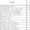 【ガバエイム奮闘記#86】塗りPランキング(2019年4月版)