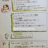 【イベント×グラレコ】Time Ticket忘年会に行ってきた!