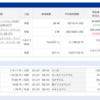 <2020年1月21日>楽天VTIとSPYDとTECLのトータルリターン公開。予想外の出費に備えSPYD23株を売却予定なり
