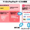 PayPay「100億円あげちゃうキャンペーン」の獲得単価と、いつ終わるかを推定してみた。【追記あり】