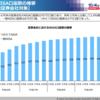 2018年6月時点でのNISA口座開設・利用状況調査結果を確認(日本証券業協会の発表)