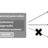 【連載】Kubernates入門・GKEデプロイと発展的利用 第4回 ~ Serviceの概念と詳細 ~