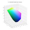 CIELAB色空間で BT.2020色域の Gamut Boundary をプロットする