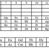 原子番号5番ホウ素 実はアルミニウムとは近縁である