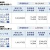 資産公開(2016.3)1週目