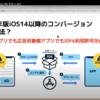 「3つの立場からエコシステムの変化を把握する」Tech x Marketing meetup #6 iOS x AD レポート