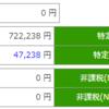 【セゾン投信】45ヶ月目!