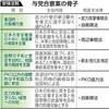 海外で武力行使、法案に 安保法制 自公あす合意-東京新聞(2015年3月19日)