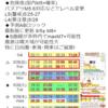【地震予知】磁気ロジックでは国内危険度は5月25~27日がL5(警戒)・28日がL4(要注意)!27日まではmaxM7+の可能性も!!地磁気の乱れが『南海トラフ地震』などの大地震のトリガーに!?