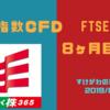 すけがわの運用メモ 2019年3月『株価指数CFD FTSE100』
