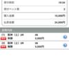 【週末競馬予想】朝日杯FS&ターコイズS【12/16-17】