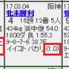 3月19日(日曜)の競馬の結果