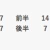 SR Round 4 VS Bulls MOMの江見翔太ってだれ?