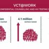 職場で何が必要か VCT@WORKのHIV検査戦略から エイズと社会ウェブ版300