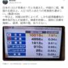 日本のコロナ死者は一万人を超えた  2021年4月26日