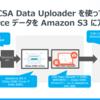CSA Data Uploader を使って Salesforce のデータを Amazon S3 にロード