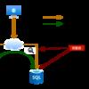【Azure】App ServiceのVNet統合とプライベートリンクを利用した通信閉域化